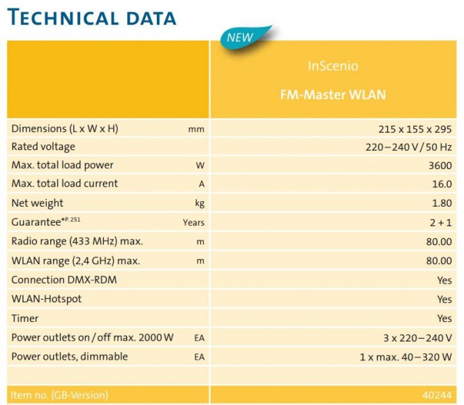 FM master WLAN Technical Details