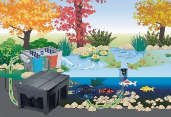 Biosmart 24000 Pond Filter Set