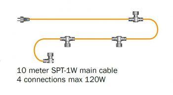 10m Cable (4 Connectors) - 120w max