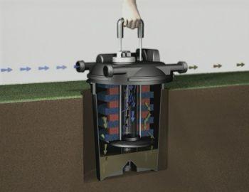Filtoclear 20000 Pressurised Pond Filter
