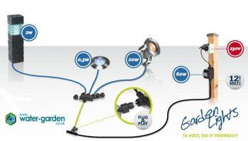 Elan LED Garden Light - 6w