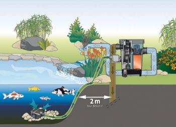 BioTec Premium 80000 Pond Filter