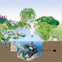 Filtral 6000 UVC Pond Filter