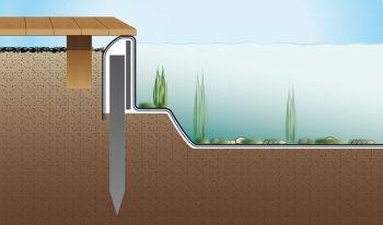 14cm PondEdge Pond Rim 25m Roll