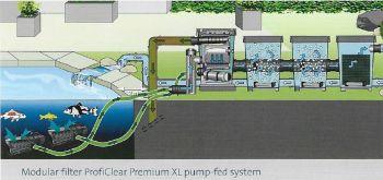 ProfiClear Premium XL Drum Filter - Pumped EGC