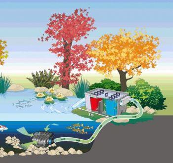 Biosmart 36000 Pond Filter